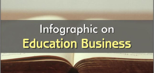 Infographic on Education business