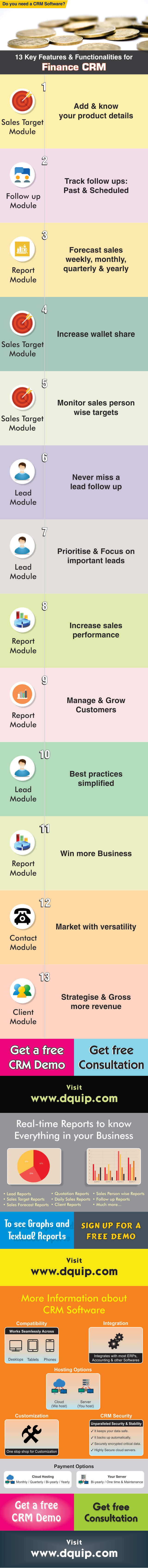 Infographic on Features and Functionalities of Financial Services CRM