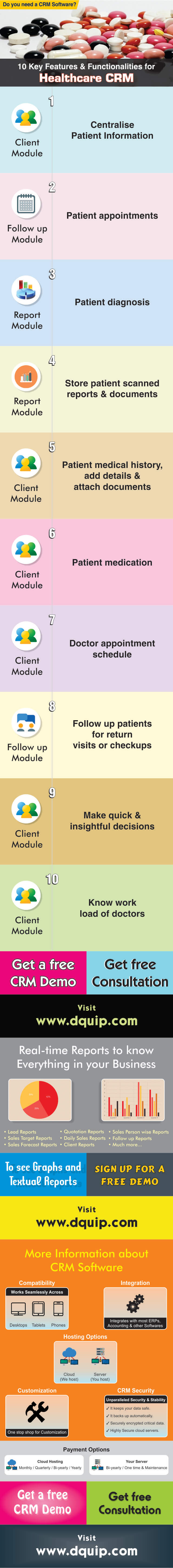 Infographic on Features and Functionalities of Healthcare CRM