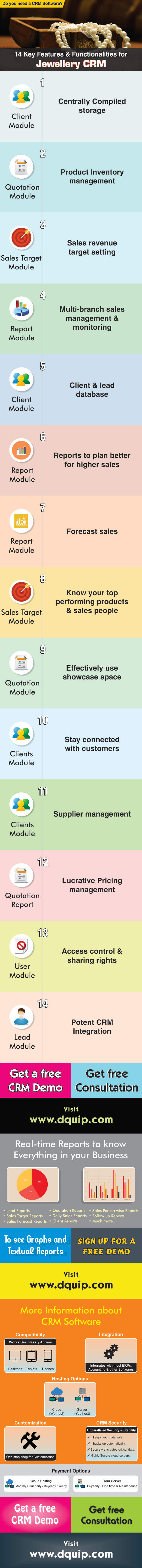 Infographic on Features and Functionalities of Jewellery CRM