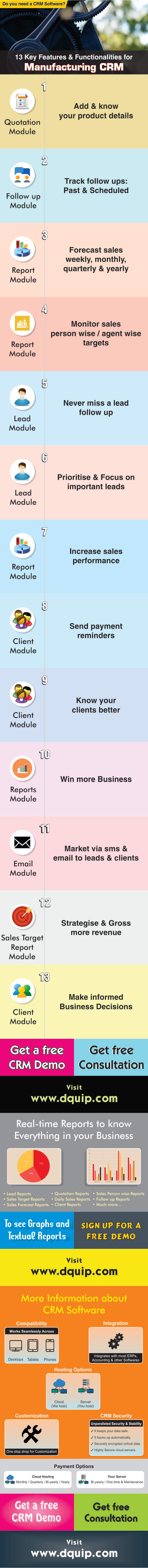 Infographic on Features and Functionalities of Manufacturing CRM