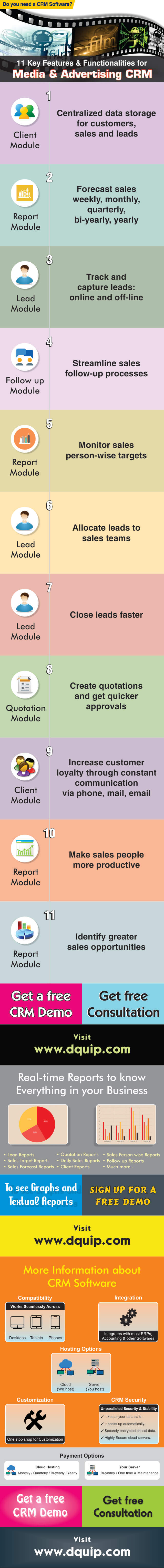 Infographic on Features and Functionalities of Media and Advertising CRM