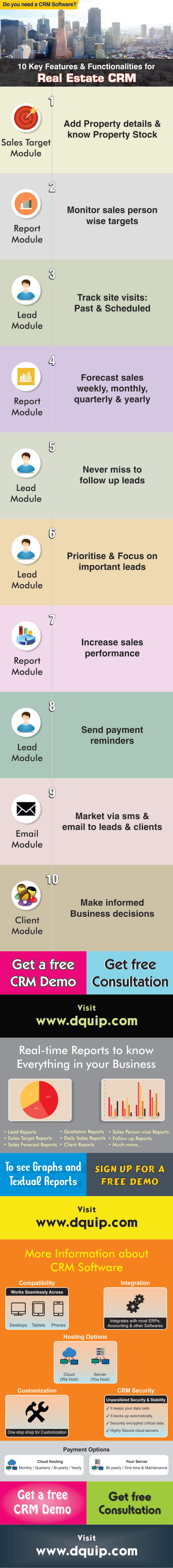 Infographic on Features and Functionalities of Real Estate CRM