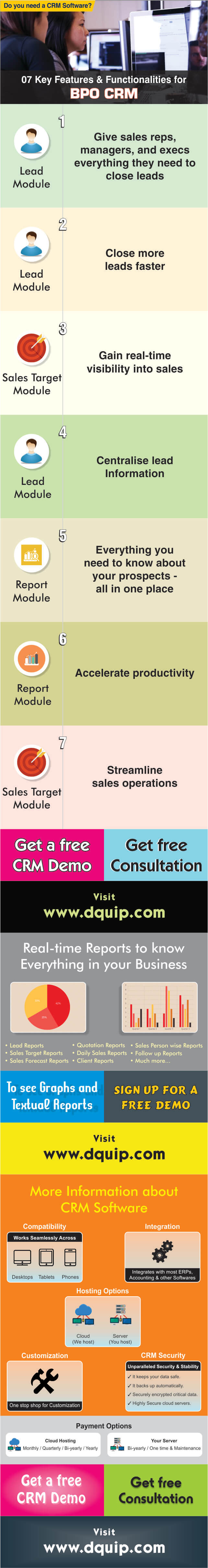 Infographic on Features & Functionalities of BPO CRM