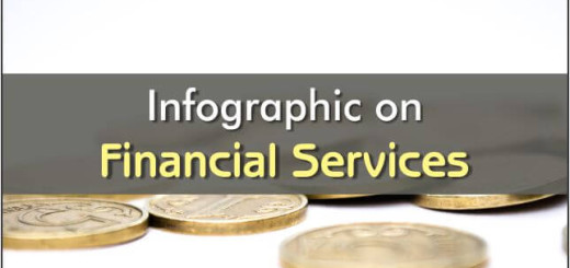 Infographic on Financial Services- CRM