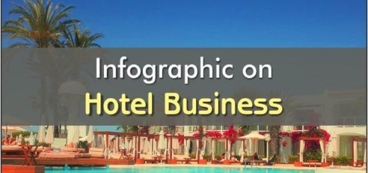 Infographic on hotel business