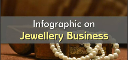 Infographic on Jewellery CRM