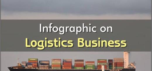 Infographic on Logistics CRM