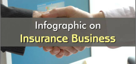 Infographic on Insurance CRM
