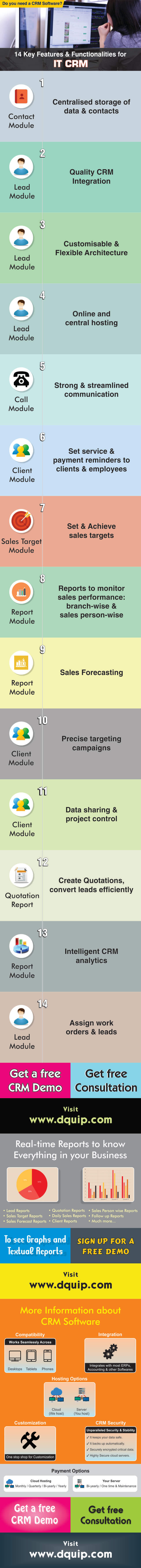 Infographic on Features and Functionalities of IT CRM
