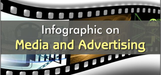 Infographic on Media and Advertising CRM