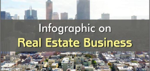 Infographic on Real Estate CRM