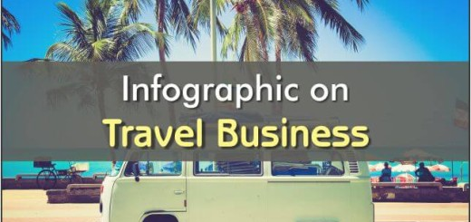 Infographic on Travel CRM