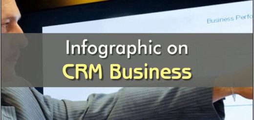 Infographic on CRM business