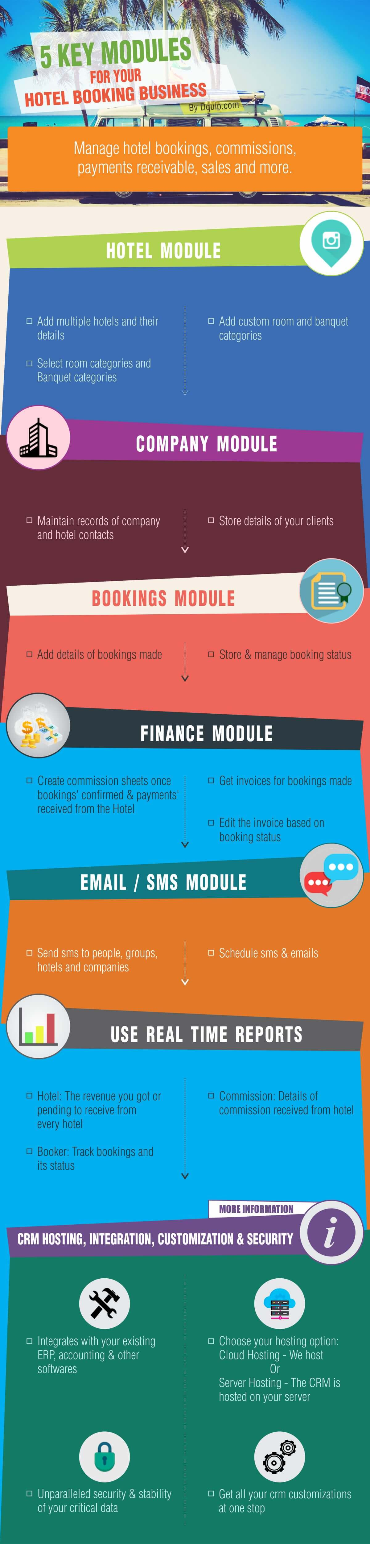 infographic on hotel booking crm in a business flow
