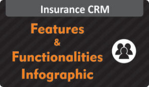 Infographic on Features & Functionalities of Insurance CRM