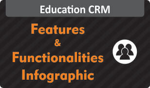 Infographic on Features & Functionalities of Education CRM