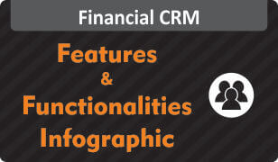 Infographic on Features & Functionalities of Finance CRM