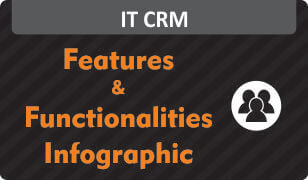 Infographic on Features & Functionalities of it CRM