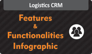 Infographic on Features & Functionalities of Logistics CRM