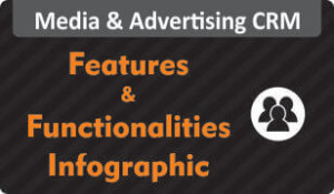 Infographic on features & functionalities of Media & Advertising CRM